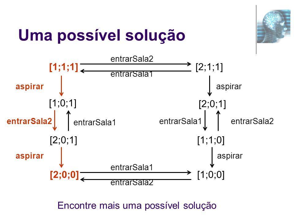 Uma possível solução [1;1;1] [2;1;1] [1;0;1] [2;0;1] [2;0;1] [1;1;0]